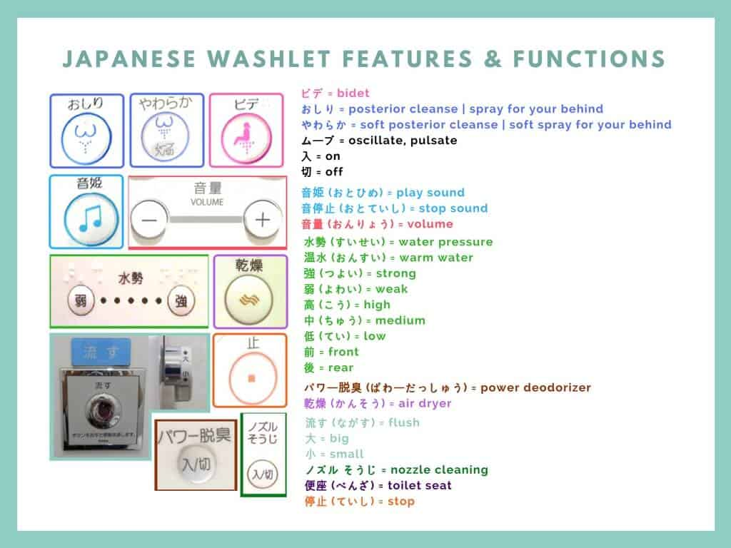 japanese-washlet-vocab-list
