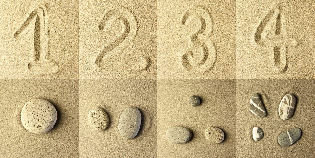 The numbers 1 - 4 written in sand, with rocks below each number. The number of rocks corresponds to the number above.