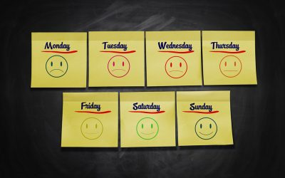 The days of the week, from Monday - Sunday, are displayed on yellow sticky notes, one note for each day on a black background. Each day also has a face, starting with a sad face on Monday, eventually becoming a happy face on Friday, Saturday, and Sunday.